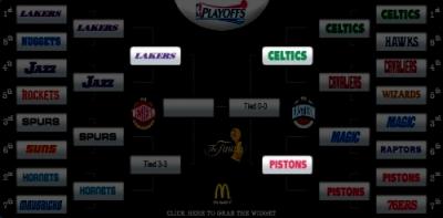 NBA repeats history